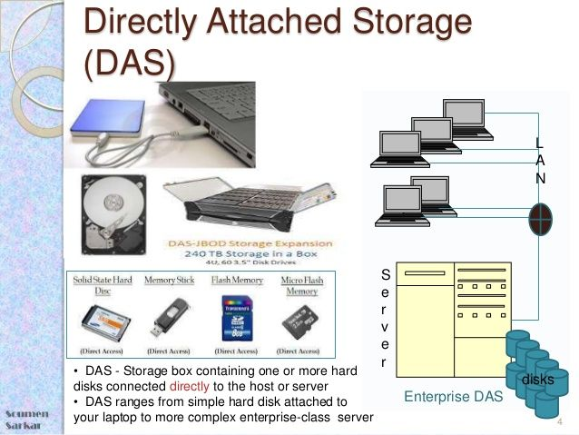 Directly Attached Storage (DAS)