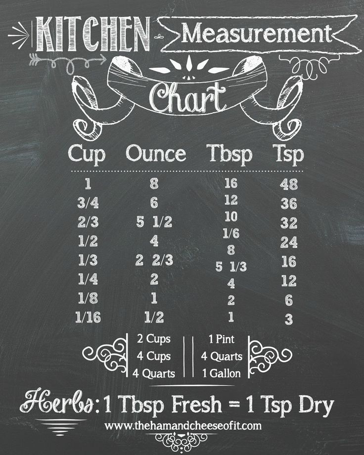 Every once in awhile I like to show my readers some serious blog love. So today I wanted to give you all something truly special. Here are another two FREE Kitchen Chalkboard Printable to go along with my previous Chalkboard Food Substitution Chart. I swear having all three of these hanging in... [Read More]
