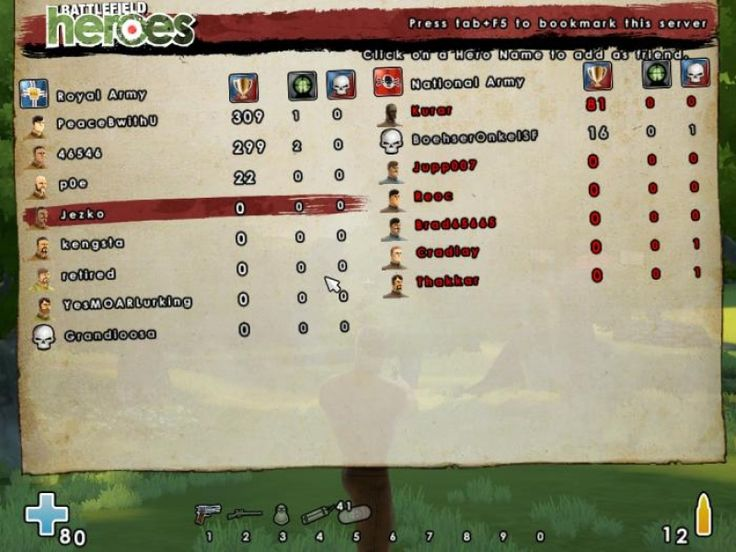 Battlefield Heroes - leaderboard.
