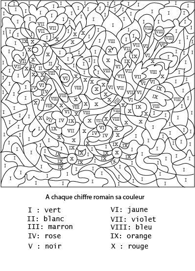jeu : coloriage numéroté n°4: connaître les chiffres romains et un signe du zodiaque chinois - Tête à modeler