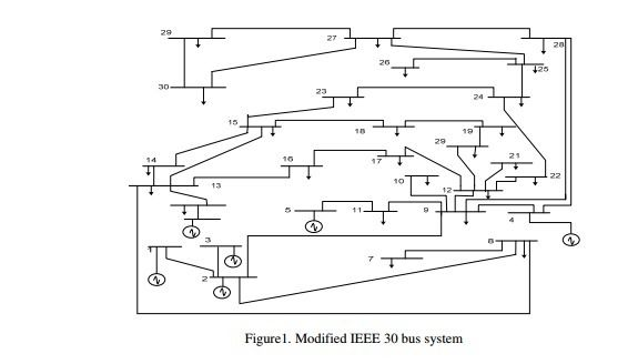 Electrical and Electronics Engineering: An International Journal(ELELIJ)     ISSN:2200-5846     http://wireilla.com/engg/eeeij/index.html