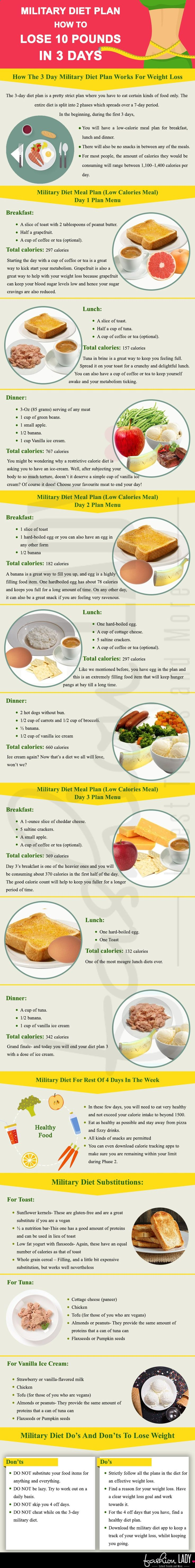 Military Diet Plan – Here's How You Can Lose 10 Pounds In 3 Days