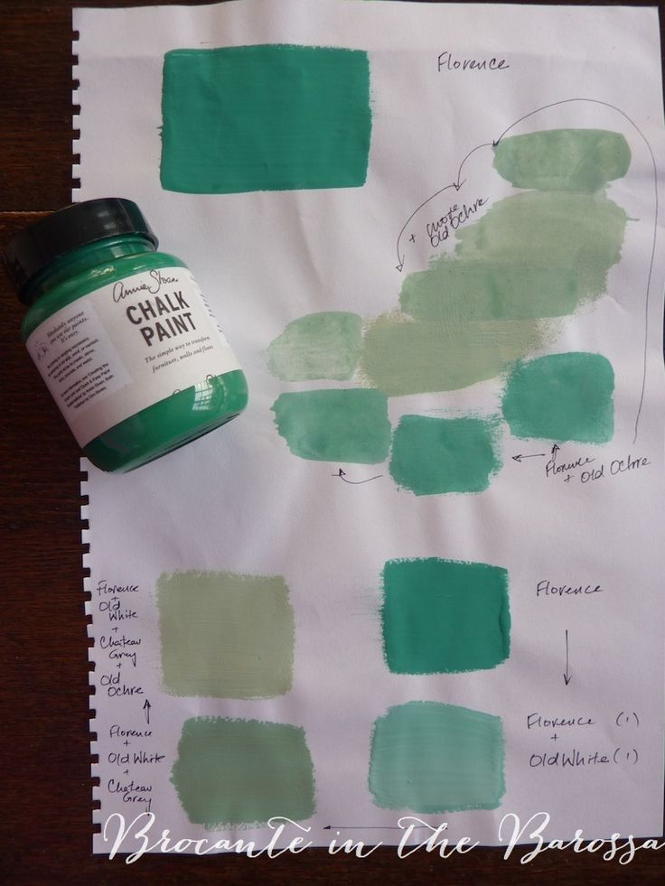 Mixing colours with florence from the chalk paint for How to mix grey paint