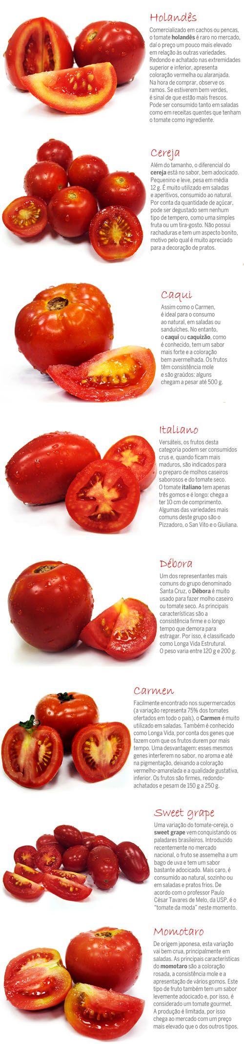 Tomates comuns no Brasil