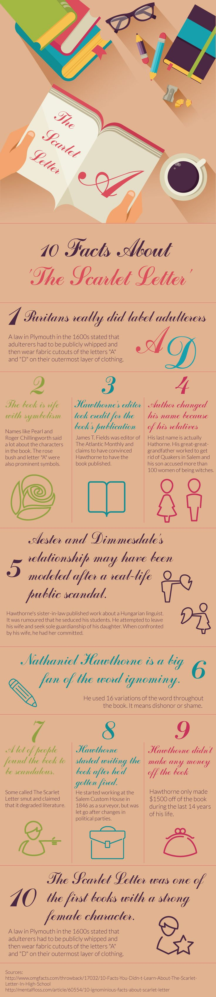 10 Facts About the Scarlet Letter