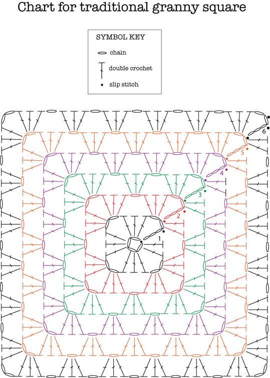 11 best patrones granny images on Pinterest | Crochet blocks ...