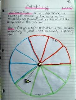 Math Notebook - Math Journal