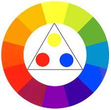 Resultado de imagen de triada armonia cromatica