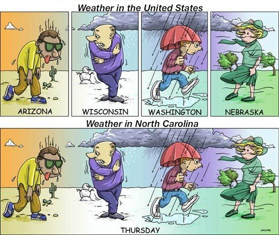 Normal Weather Versus North Carolina Weather | Keefer Madness