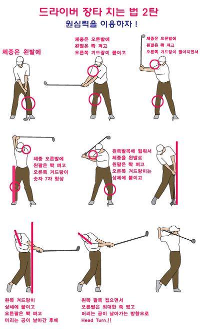 드라이버 장타 치는 방법, 골프의 시작, 어드레스의 기본기, 스윙스로우모션, 골프스윙배우기, 골프스윙 손목만들기, 골프스윙