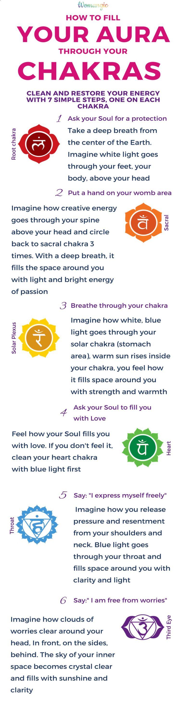 The 25 best reiki symbols meaning ideas on pinterest reiki reiki symbols how to fill your aura through chakras chakra chakra balancing root sacral solar plexus heart throat third eye crown chakra meaning buycottarizona