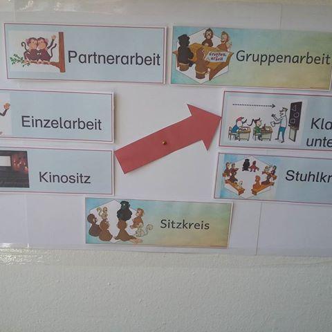 Sozialformen-Uhr  #grundschule #grundschulideen – Iris Thoma