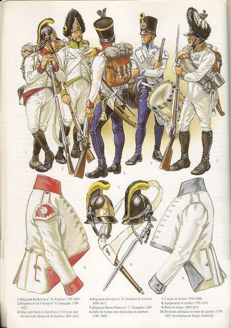 67c3896f0e MINIATURAS MILITARES POR ALFONS CÀNOVAS  EL EJERCITO DEL SANTO IMPERIO  AUSTRIACO DE 1799 A 1815
