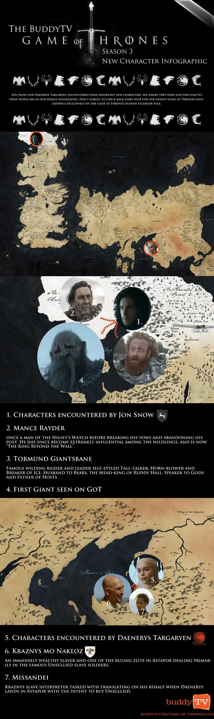 guardian game of thrones season 2 episode 4