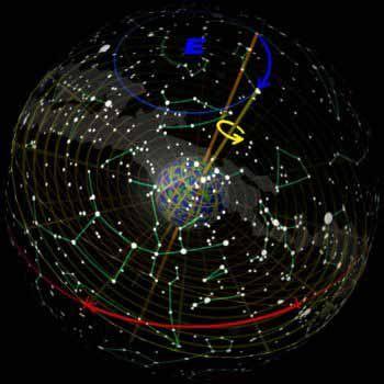 Precession of the Equinoxes - Age of Aquarius - Crystalinks