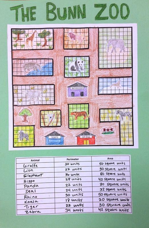 Area And Perimeter Design A Zoo Challenge Classroom Math