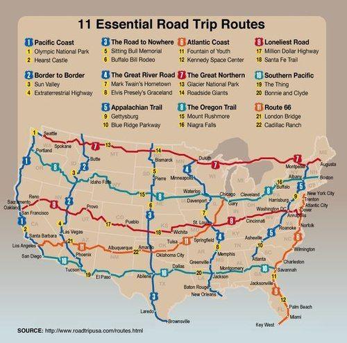 11 Essential Roadtrips