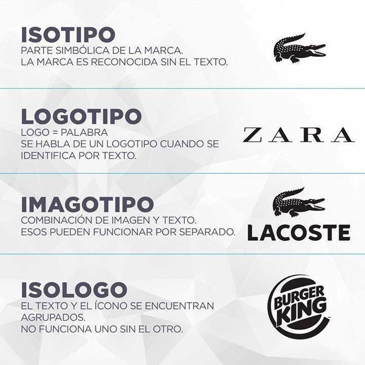Diferencias entre Isotipo, Logotipo, Imagotipo e Isologo. ¡A tomar nota, Cafeteros!