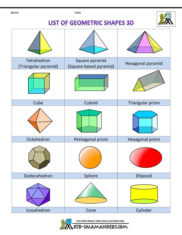 MORE AT LINK 3 D Shapes List Of Geometric 3d Info