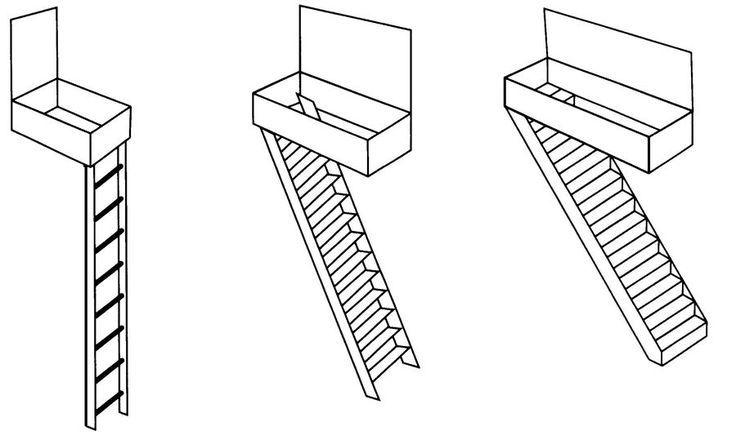 Roof Access Hatches Milcor Merdivenler Modern