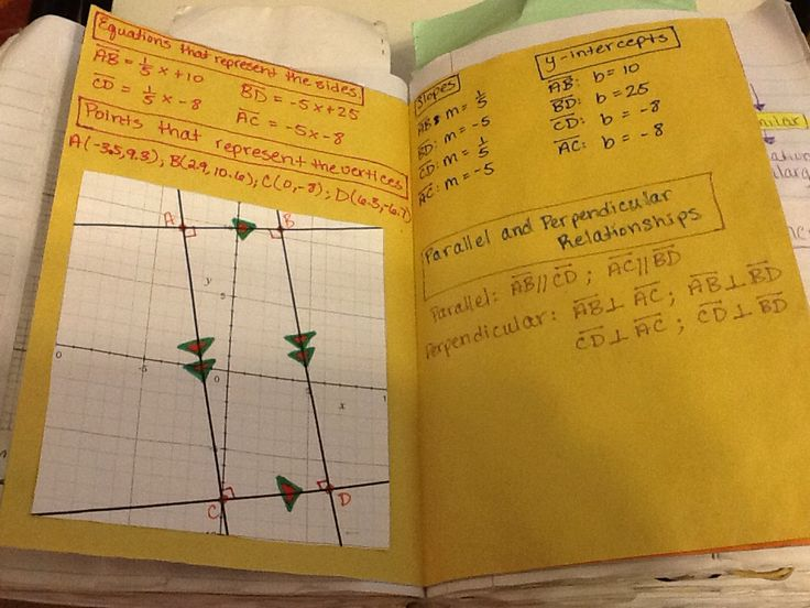 Journal Wizard: Geometry: Finding Distance, and Applying Coordinate Geometry to Quadrilaterals