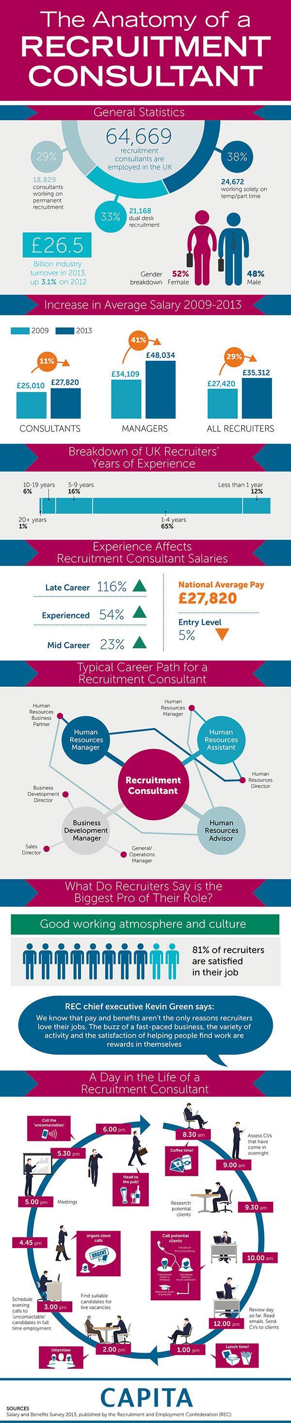 Online Recruitment Training Courses | Recruitment Juice