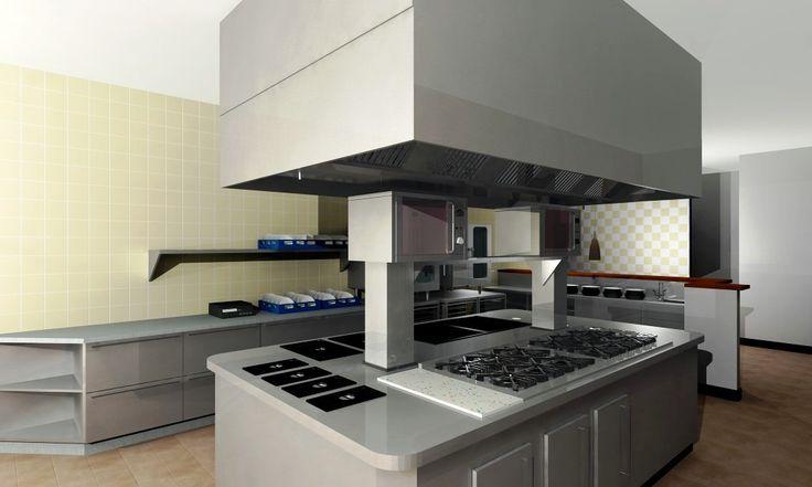 Commercial Kitchen Design Advice