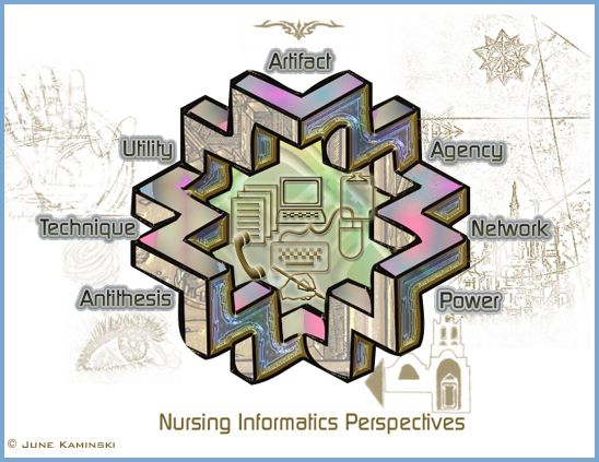 a focus on the professional career of nursing The need for this shift in focus has become particularly urgent with respect to  chronic  to expanding nurses' scope of practice, professional resistance to  expanded  new career pathways for nurses have evolved, attracting a larger  and more.