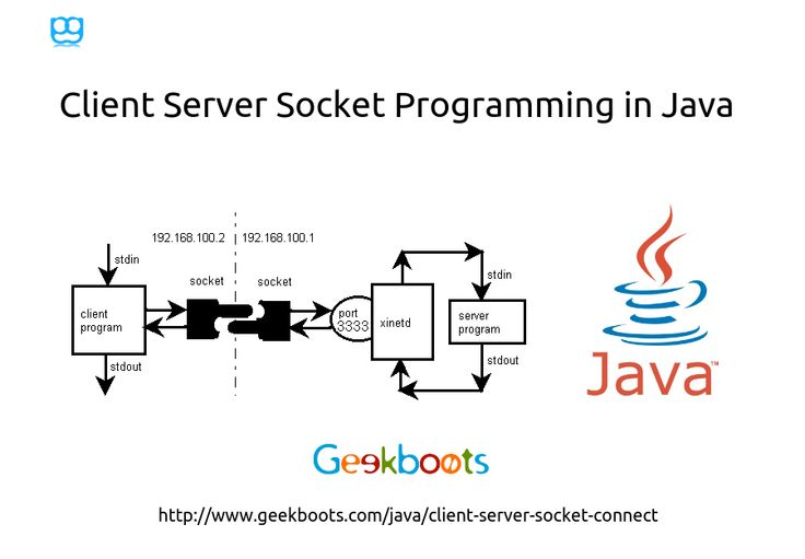 A network socket is an endpoint of an inter-process communication flow across a computer network. Today, most communication between computers is based on the Internet Protocol; therefore most network sockets are Internet sockets.  #java #javaprogramming #socket #clientserver #messagepassing