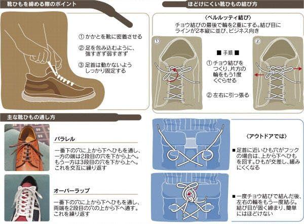 靴ひも ほどけにくくするには|Men's Fashion|NIKKEI STYLE