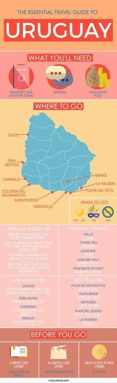 The Ultimate Travel Guide to Uruguay (Infographic) #AfricaTravelEssentials