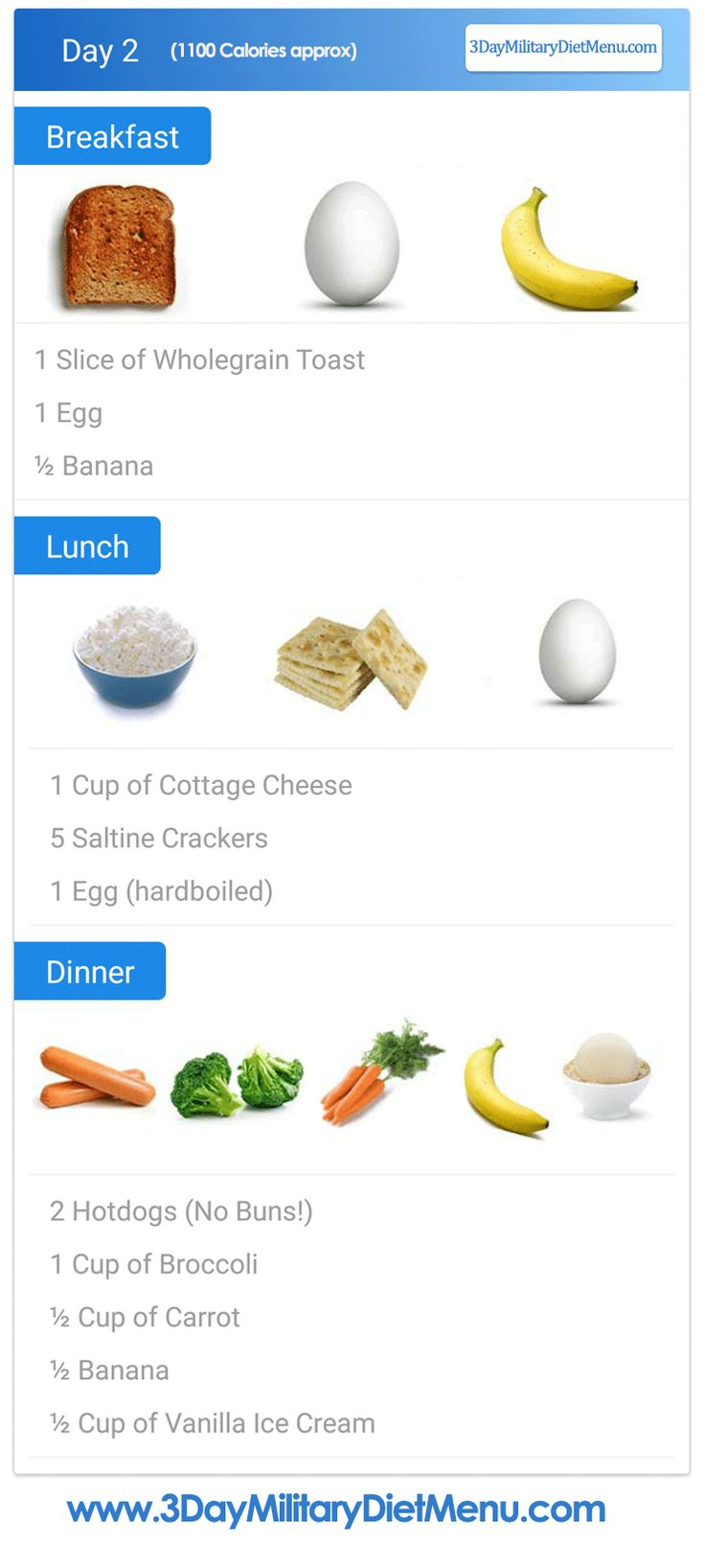 Military Diet Day 2 Meal Plan: Breakfast, Lunch and Dinner.