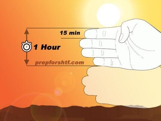 how to determine remaining time from sunlight