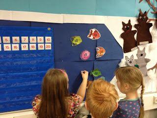 TEMMELLYS - Toiminnallisuutta matematiikkaan: Satakala saapui asustamaan luokan kalalampeen