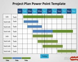 Project Plan Powerpoint Template  Places To Visit