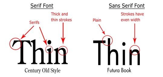 9 Tips to Stunning Web Typography