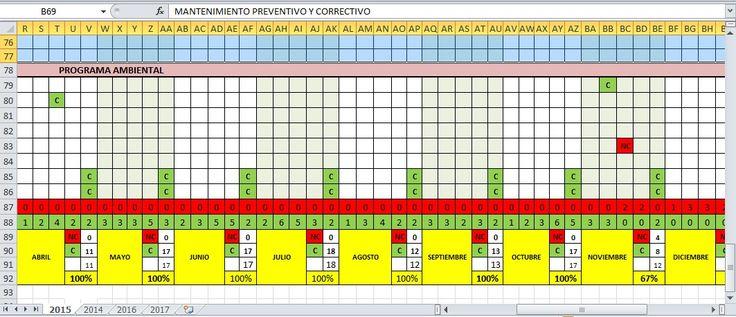 SGSST | Cronograma de Actividades