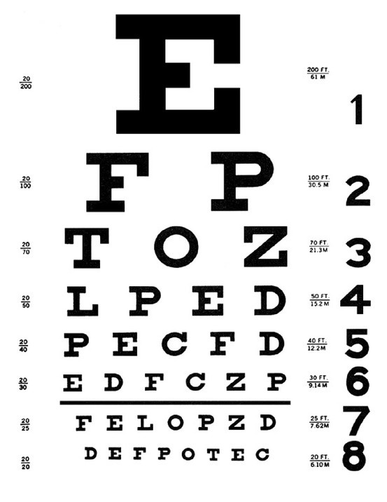 Rare image regarding children's eye chart printable