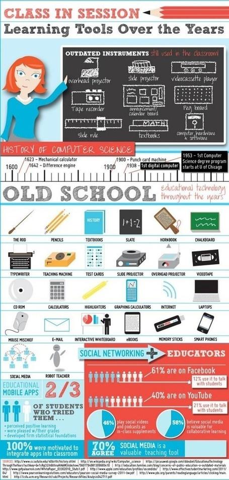47 best School - Tech \ Video images on Pinterest School, Smart - free classroom seating chart maker
