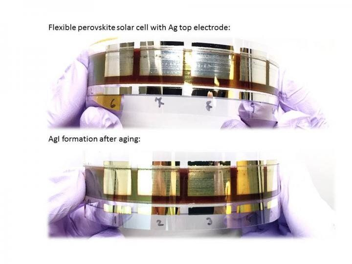 Silver: The promising electrode winner for low-cost perovskite solar cells -- ScienceDaily
