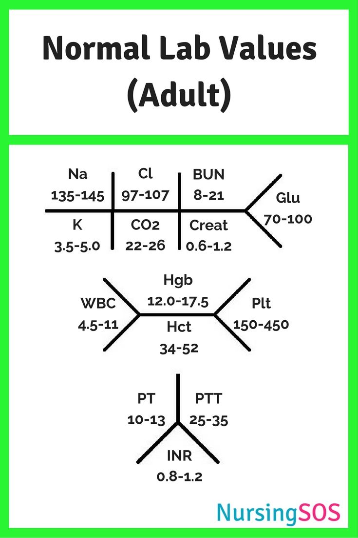Normal Lab Values You Need to Know in Nursing School. Click through to get this FREE printable. Take this Normal Lab Values cheat sheet with you to clinical and be a nursing school rockstar!