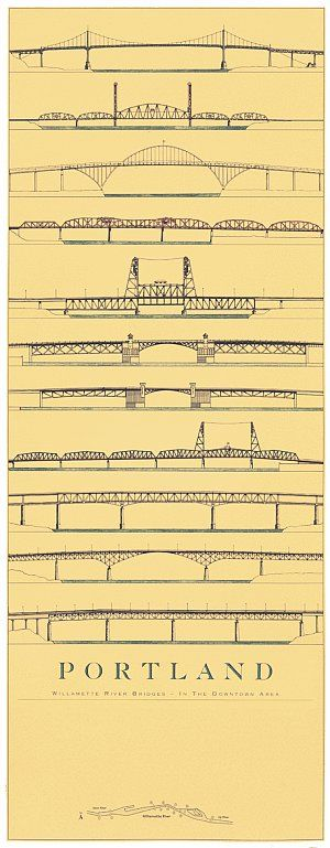 Portland bridge poster, for my hallway, so I can imagine riding my bike across the bridges when I lonesome for home.