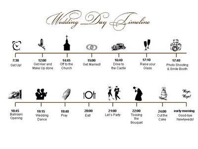 2 INSPIRE Wedding Day Timeline  Wedding crafts