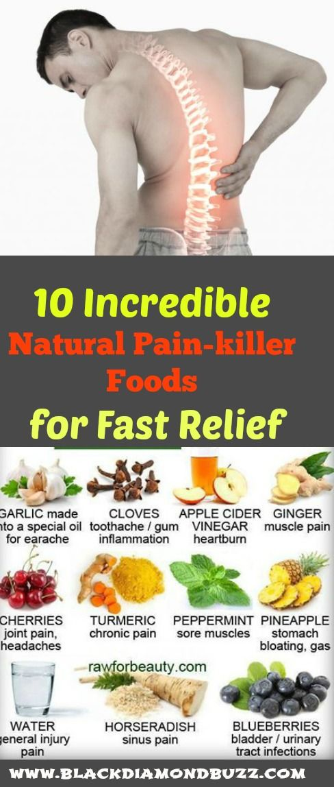 10 Incredible Natural Pain-killer Foods for Fast Relief Most of us experience pain everyday due one reason or the others. It may be via injury or illness: headaches, tendinitis, migraines, arthritis or other chronic conditions. Some of us use chemical pain-reliever to cure this pain which has a lot of side effect. But before you make use of those chemical pain relievers here are some of the list of natural pain- killers that you can use with little or no side effect. Learn More now…