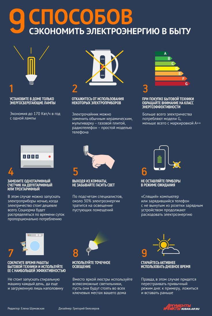 9 простых способов уменьшить счет за электричество. Инфографика | Памятка | ИНФОГРАФИКА | АиФ Краснодар