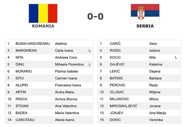 #GoGirls  #team_romania_volleyball #frvolei #volleyball #volei #HaiRomania