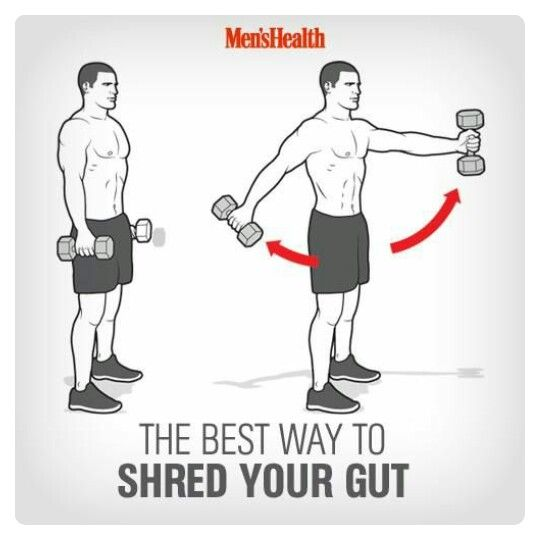 Shred Your Gut
