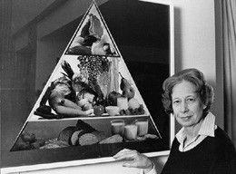 Early food pyramid
