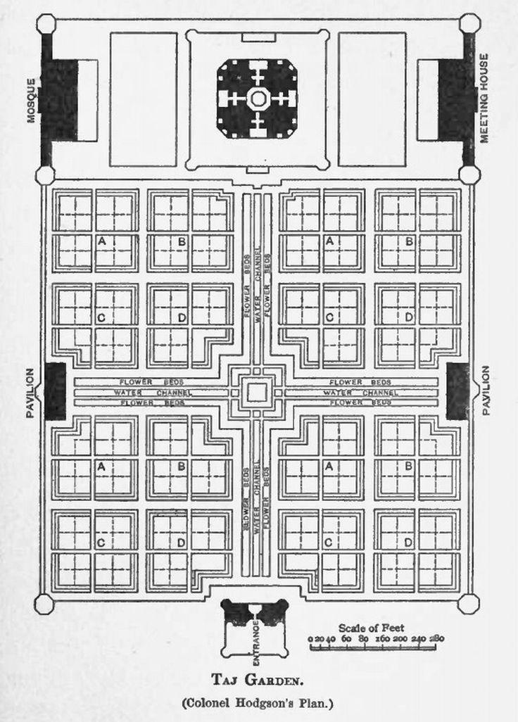 Taj Mahal garden plan