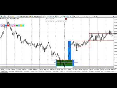 Стратегии форекс vip индикатор форекс skdon trend signal